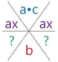 Quadratic Equation Worksheets with Answer Keys Free pdfs
